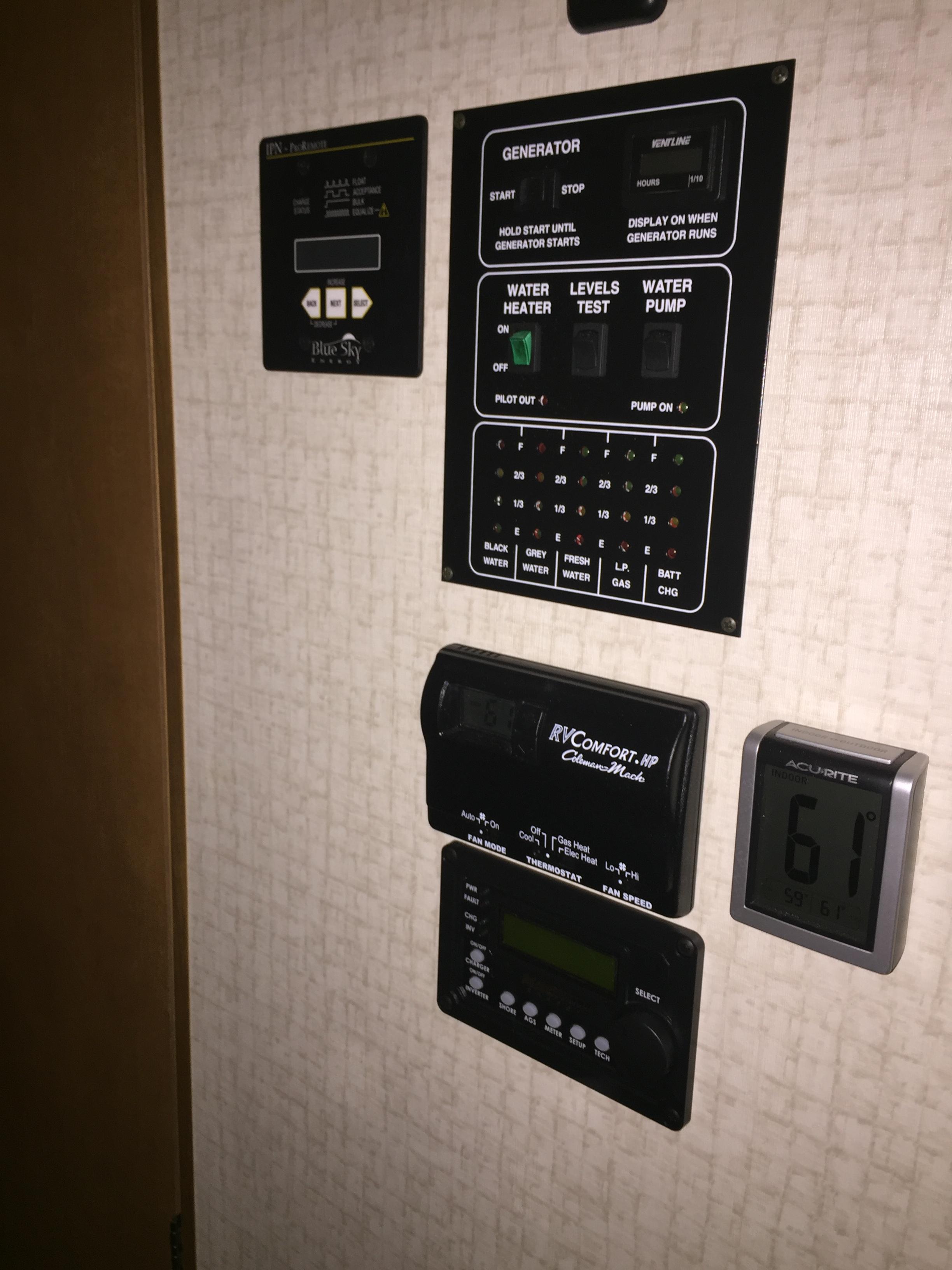 System Monitors