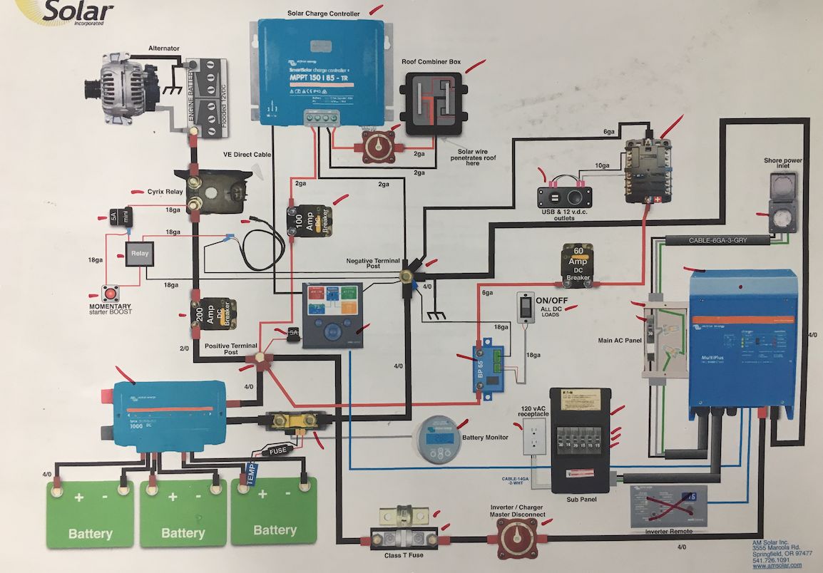 AM Solar supplied connection diagram