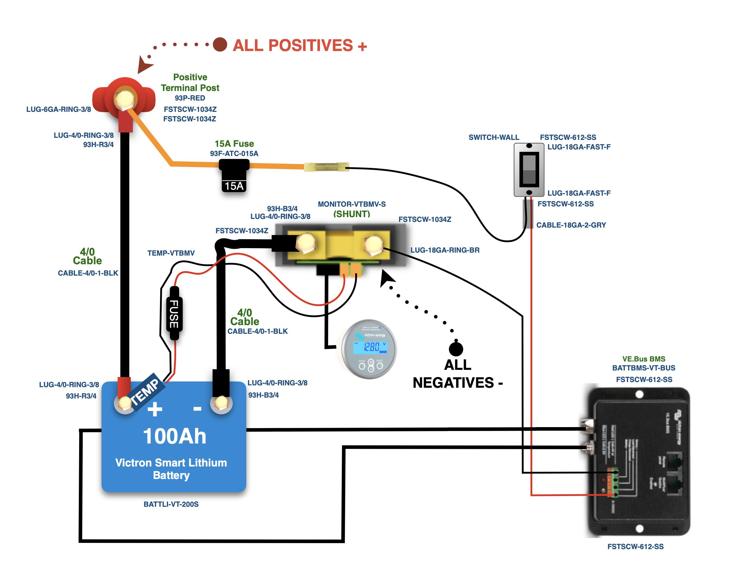 Rv Battle Born Lifeblue Lithium Batteries Drop In L Am Solar