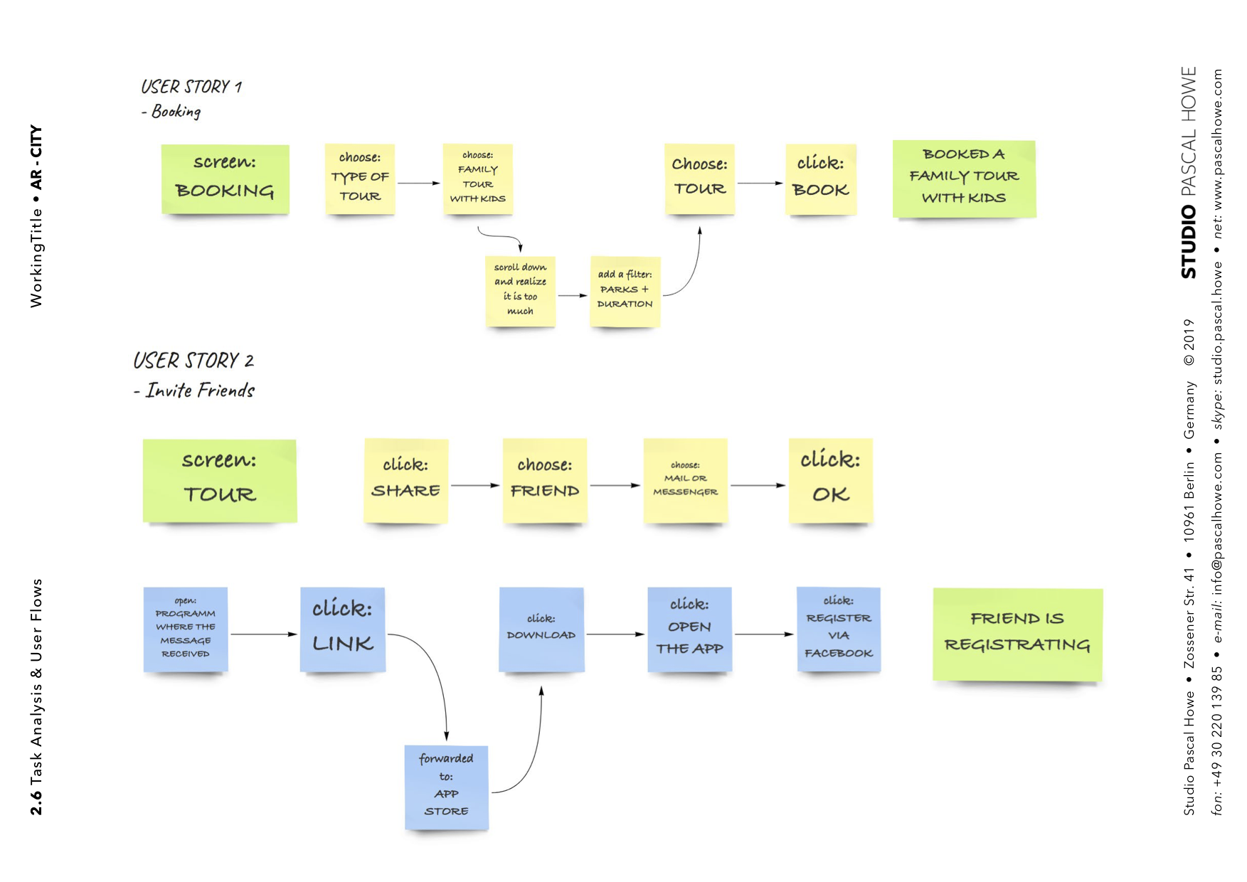 2-6+Task+Analysis+&+User+Flows_Pascal+Howe_3.png