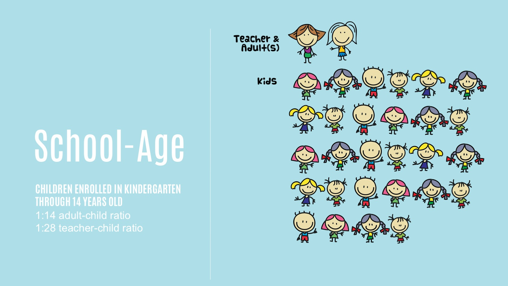 School Age Staffing Ratios.jpg