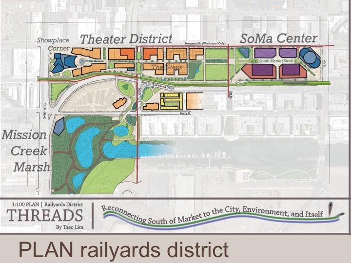 Threads: SF Caltrain Railyards Redevelopment