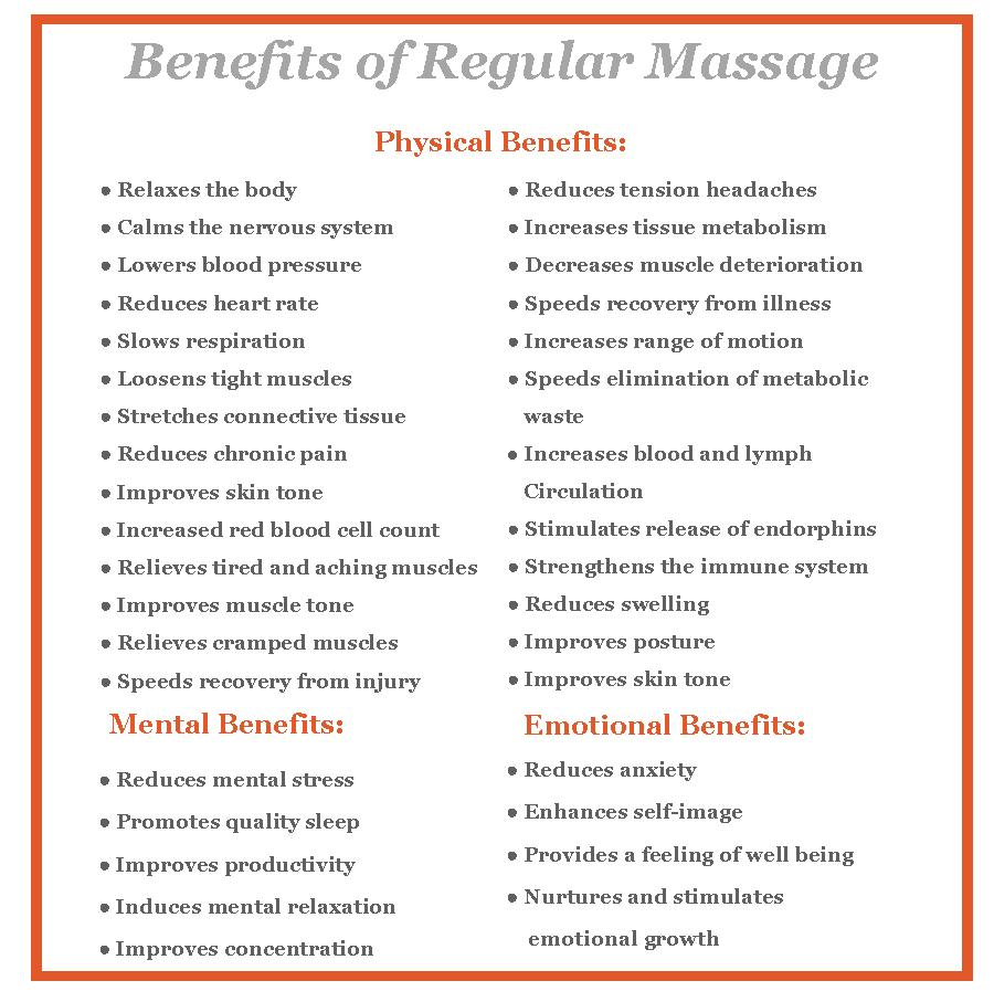 Massage benefits.jpg