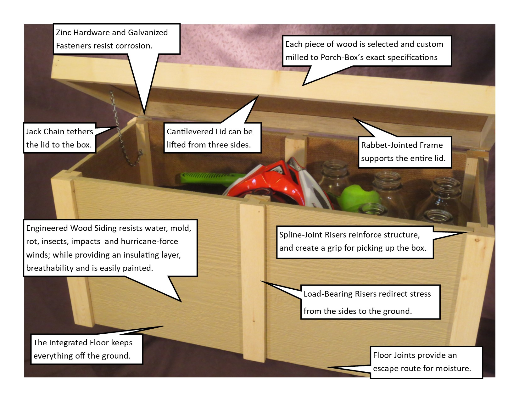 Click On Photo to Enlarge and see why this isn't your average box.