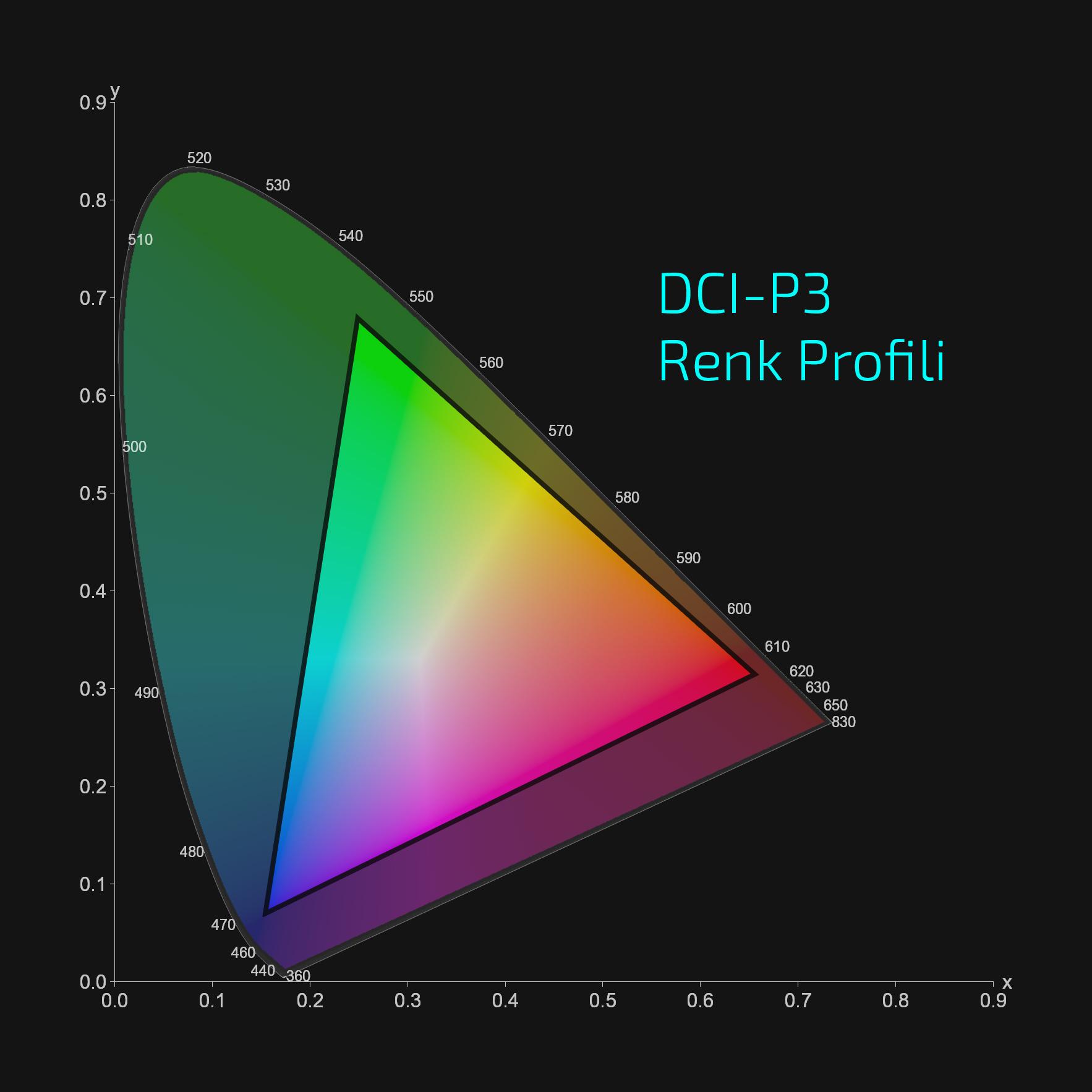 DCI-P3.jpg