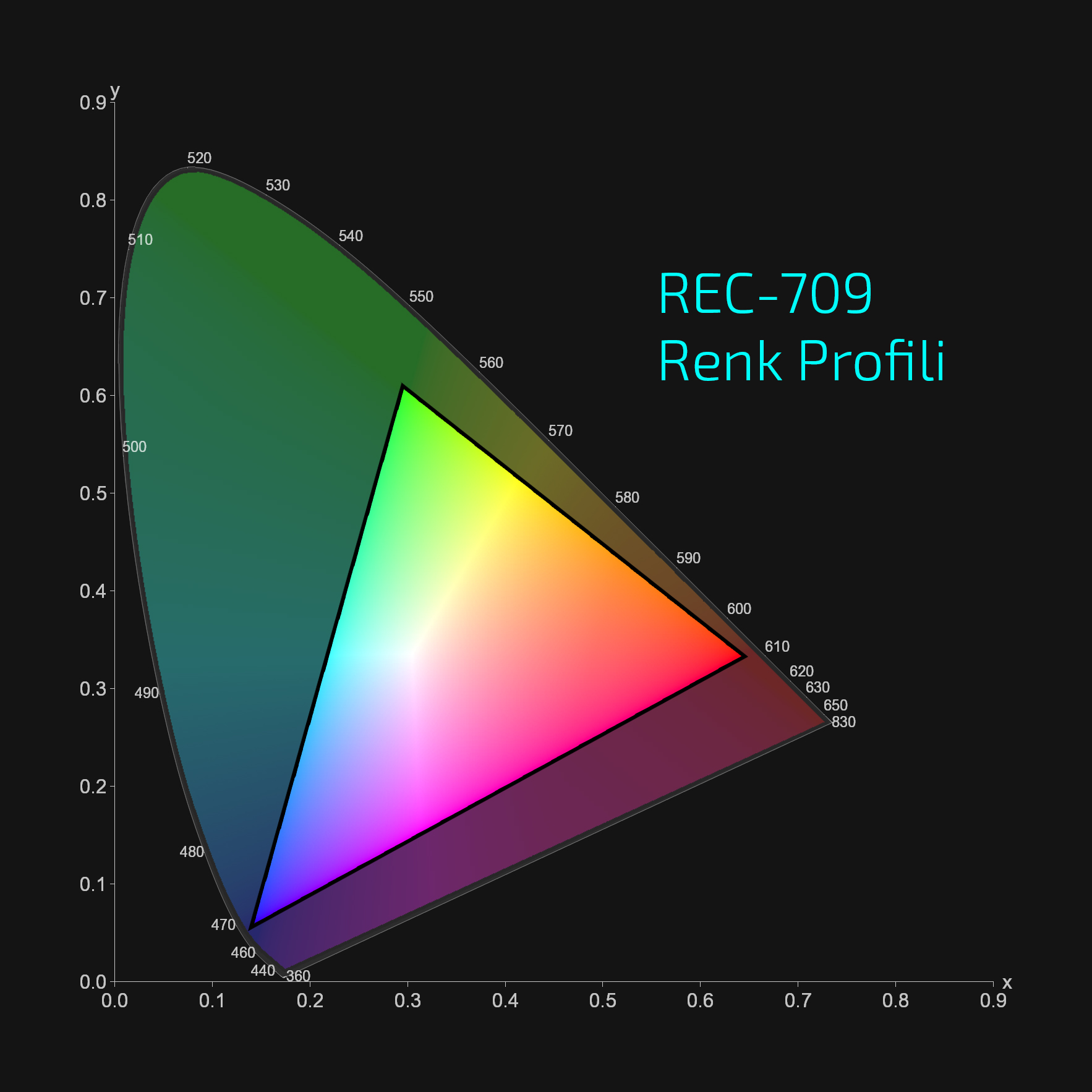 rec-709.jpg
