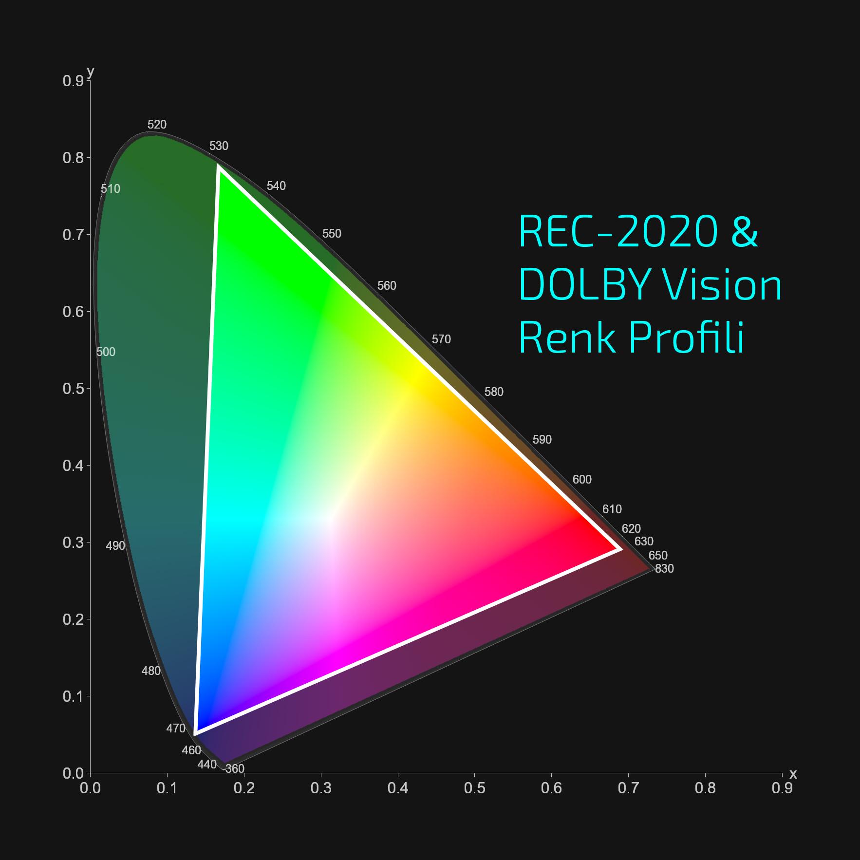 rec-2020 dolby.jpg