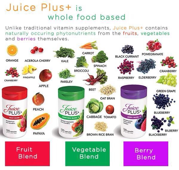 Whats the chances you get all this nutrition on a weekly basis.  With this product you get it DAILY!