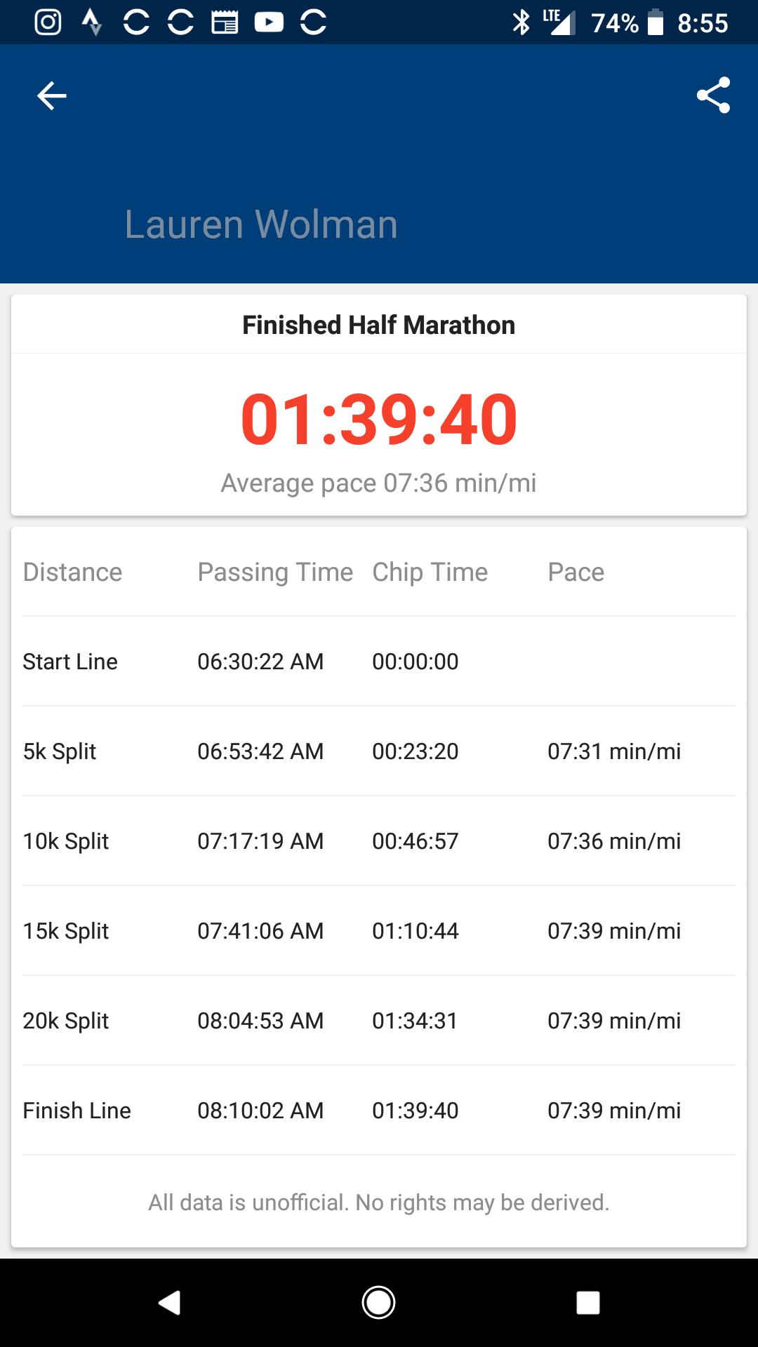 Buffalo Half Marathon Results