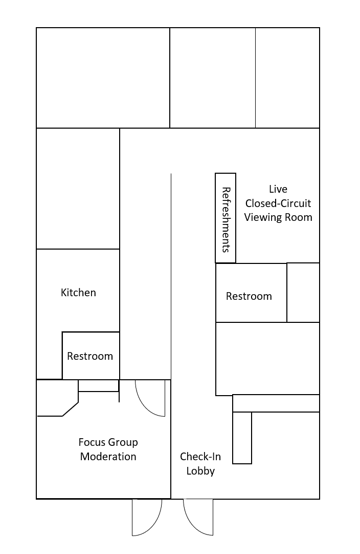 H2R Focus Group Facility Layout.png