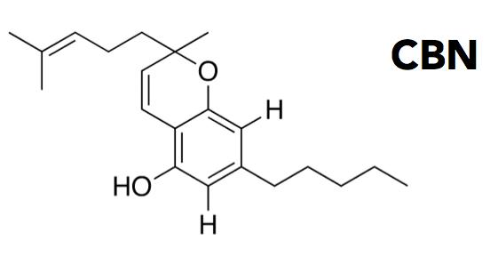 CBN-cannabinol-chemical-structure