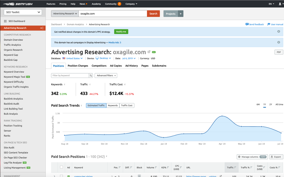 SEMRush Advertising Research.png