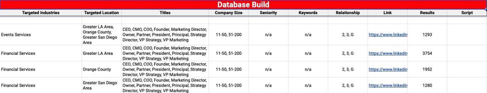 LinkedIn Sales Navigator Targeting.png