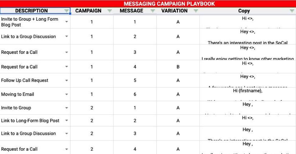 LinkedIn Outreach Messaging.png