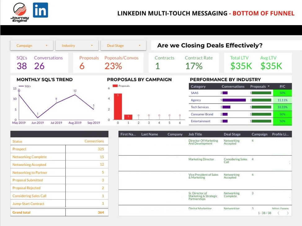 LinkedIn B2B Sales KPIs.png