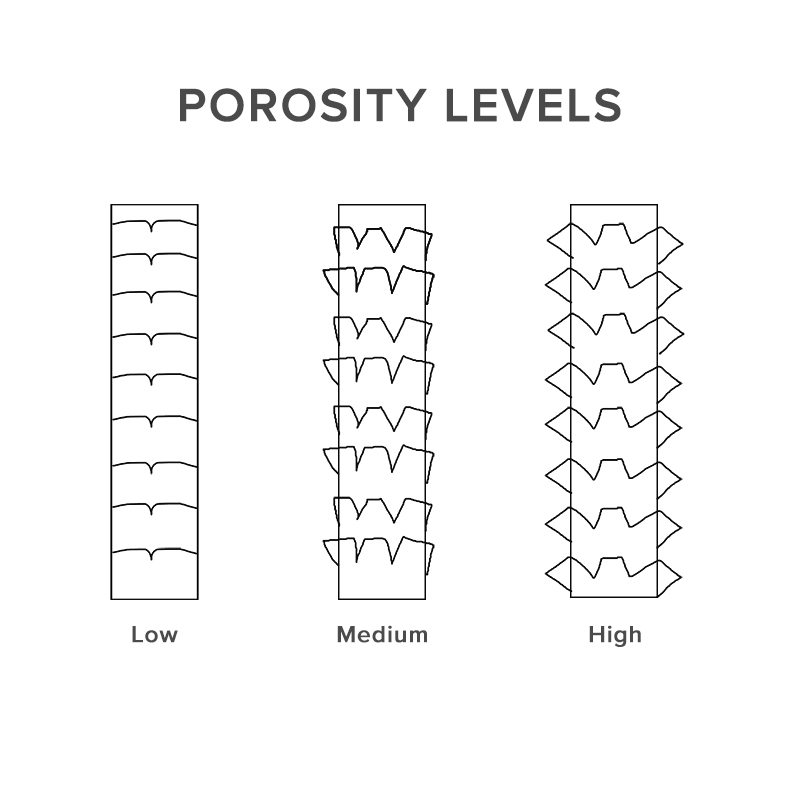 Porosity levels, ranging from low, medium to high. Indicates the porosity of the hair cuticle.