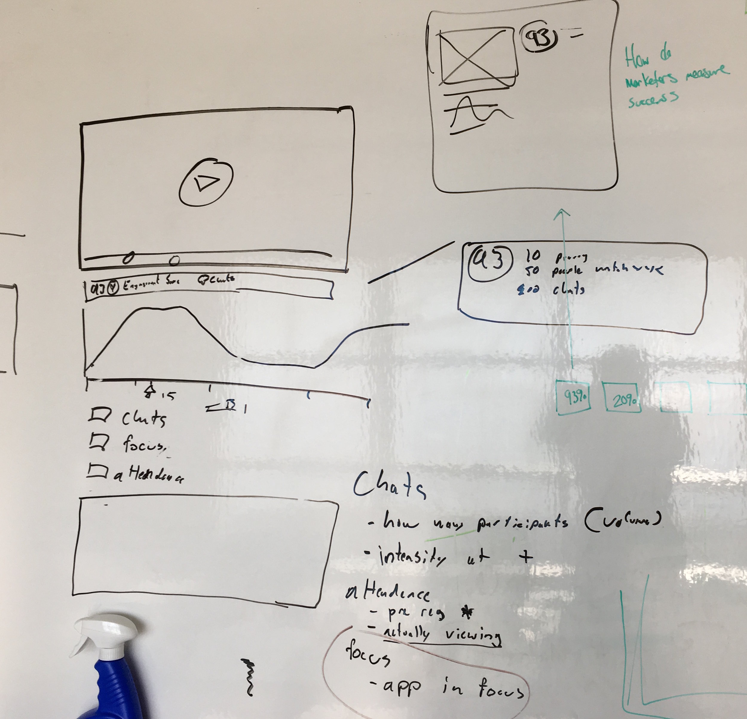 Analytics Whiteboarding 1.JPG