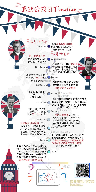 brexit-timeline(vertical).jpg