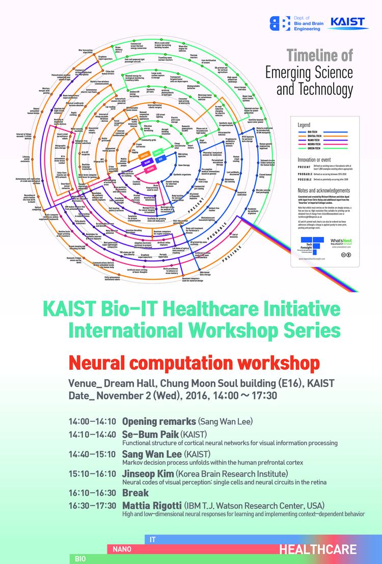 2016NeuralComputation_workshop.png
