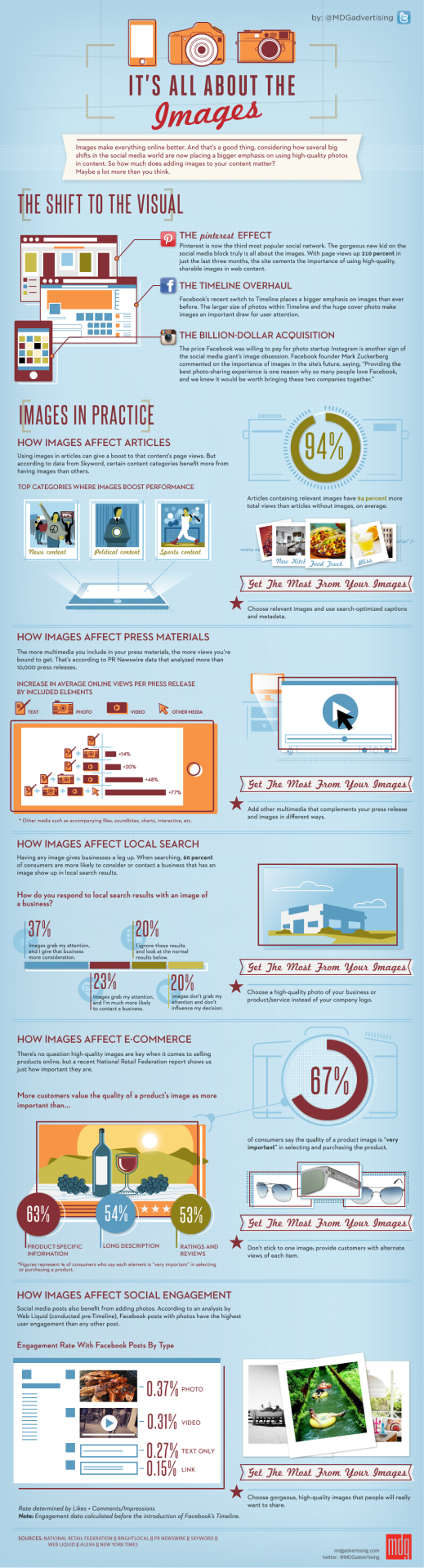 6 Powerful Reasons Why you Should include Images in your Marketing - Infographic   Written by Jeff Bullas - 129 Comments Categories: Instagram, Marketing, Social Media, Social Media Marketing, Visual Web,  jeffbullas.com    We live in the increasingly visual age and web where there is camera in nearly everyone's pocket and with more than 2.5 billion camera phones in use we are entering a new dynamic era around …