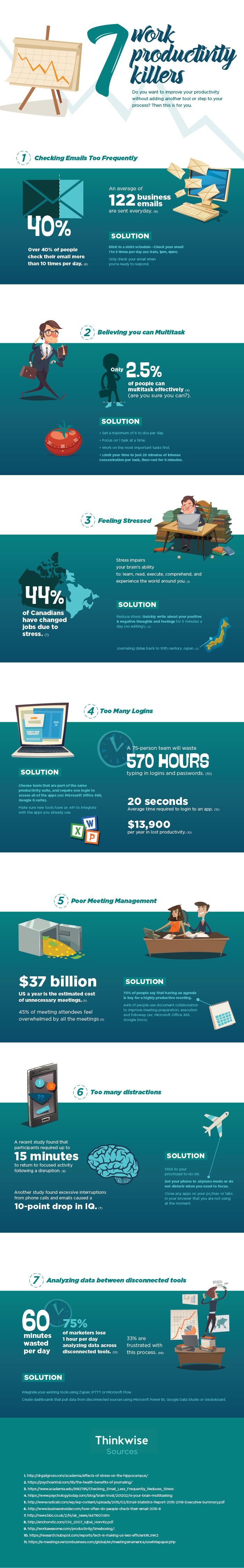 Work-Productivity-Infographic-Thinkwise.jpg