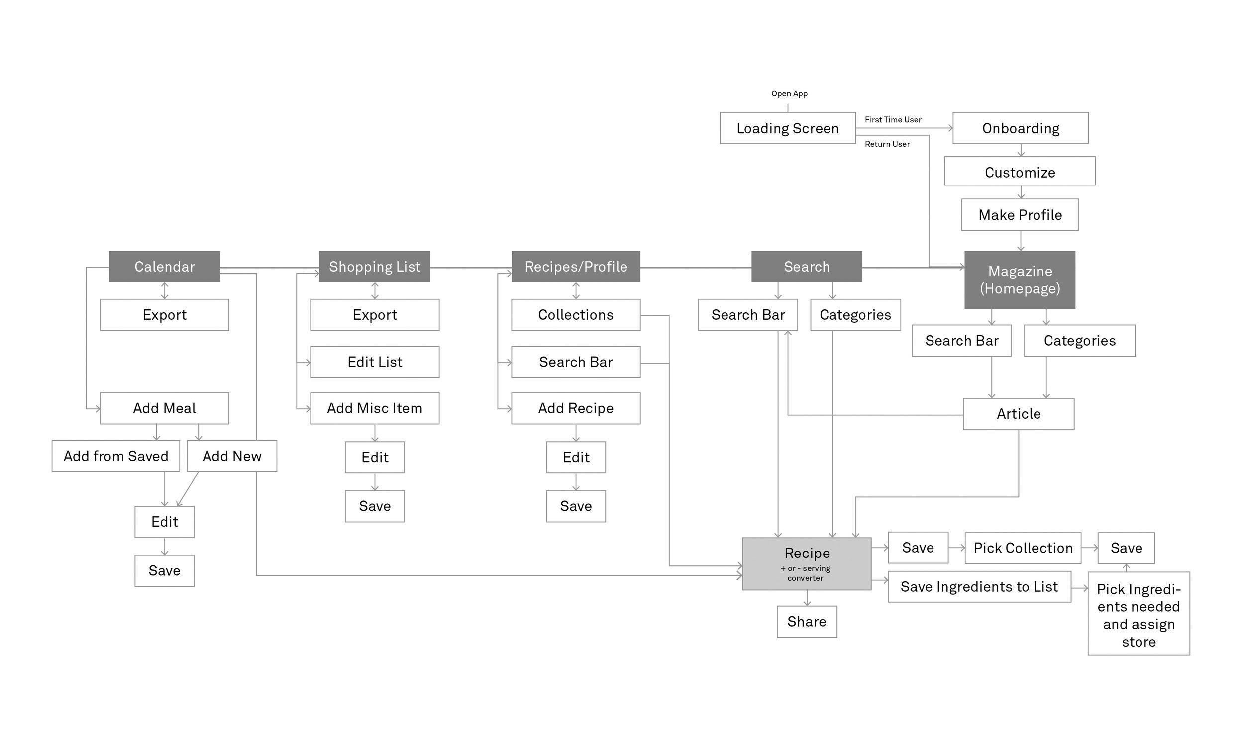 Process2_1.jpg