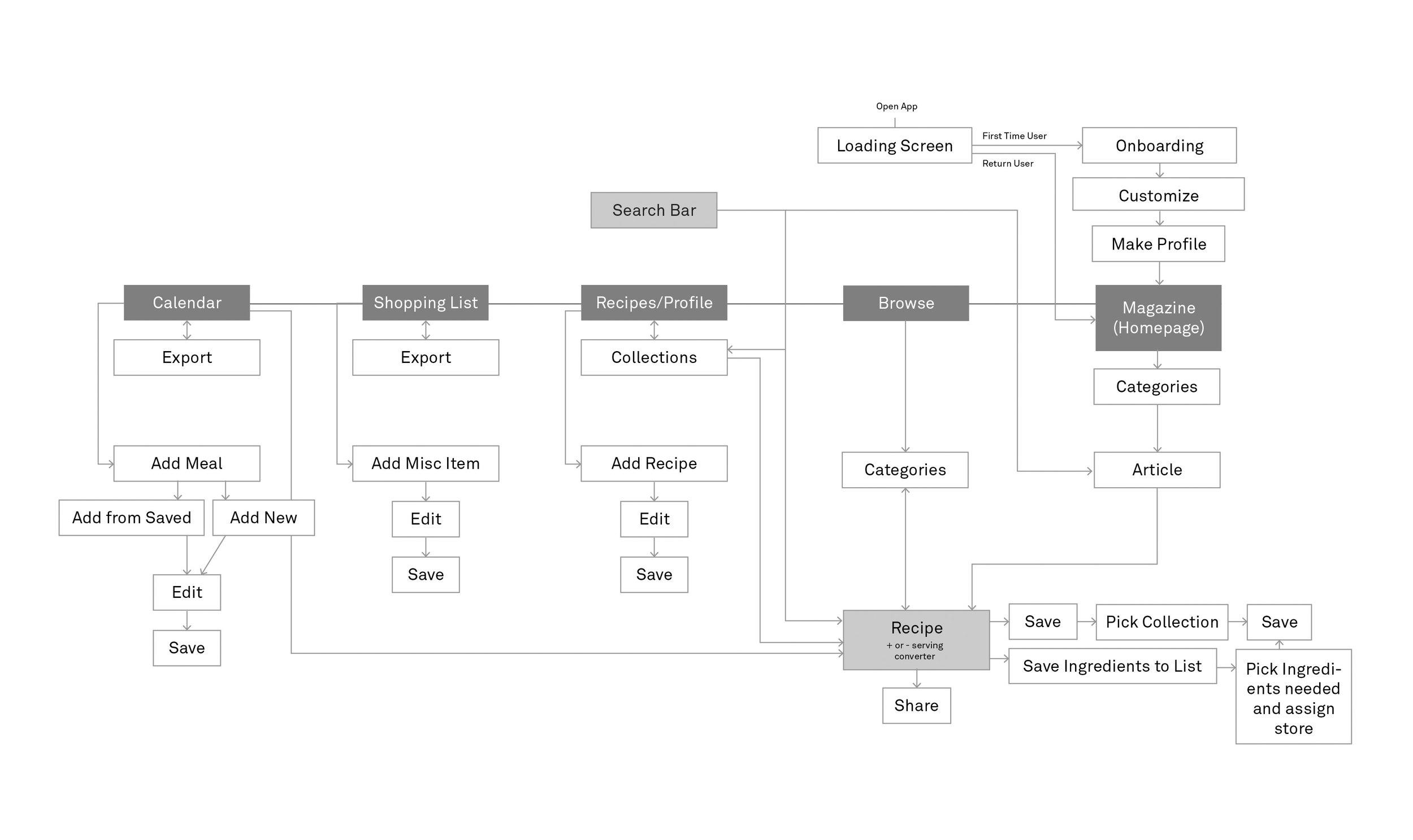 Process3_1.jpg