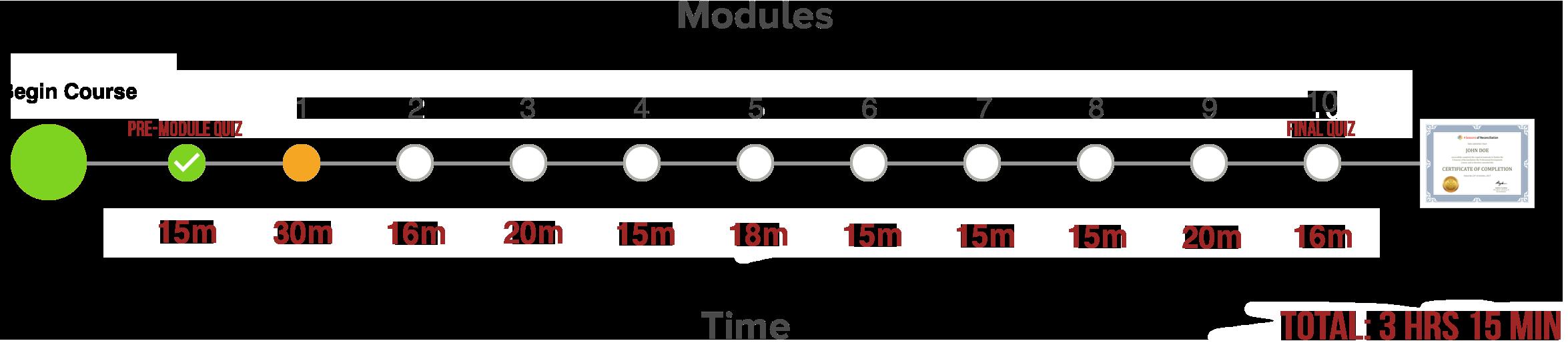 Module1_Orange.png