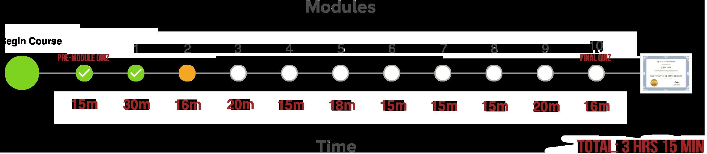 Module2_Orange.png