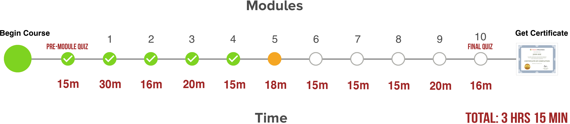 Module5_Orange.png