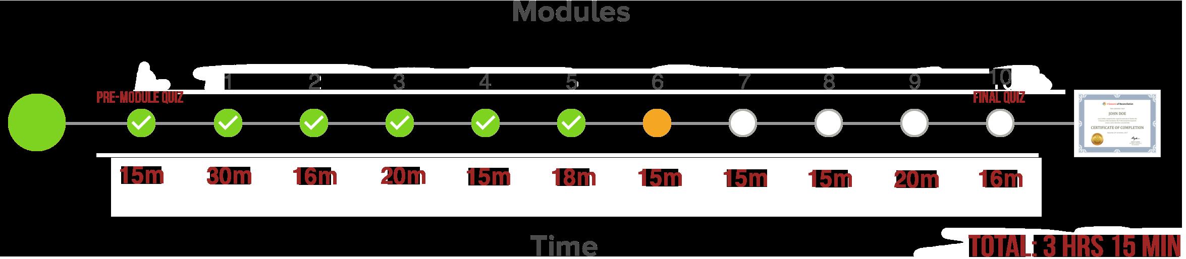Module6_Orange.png