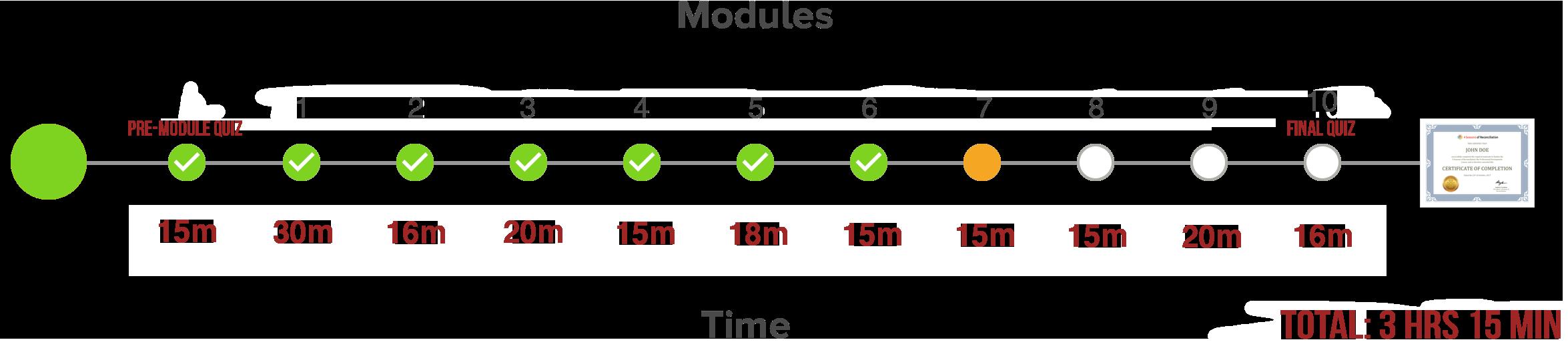Module7_Orange.png