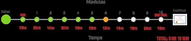Module6_Orange-FR.png