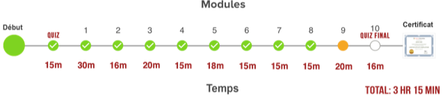 Module9_Orange-FR.png