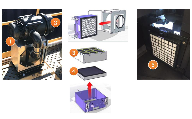 Air Filtration - Category 4 System