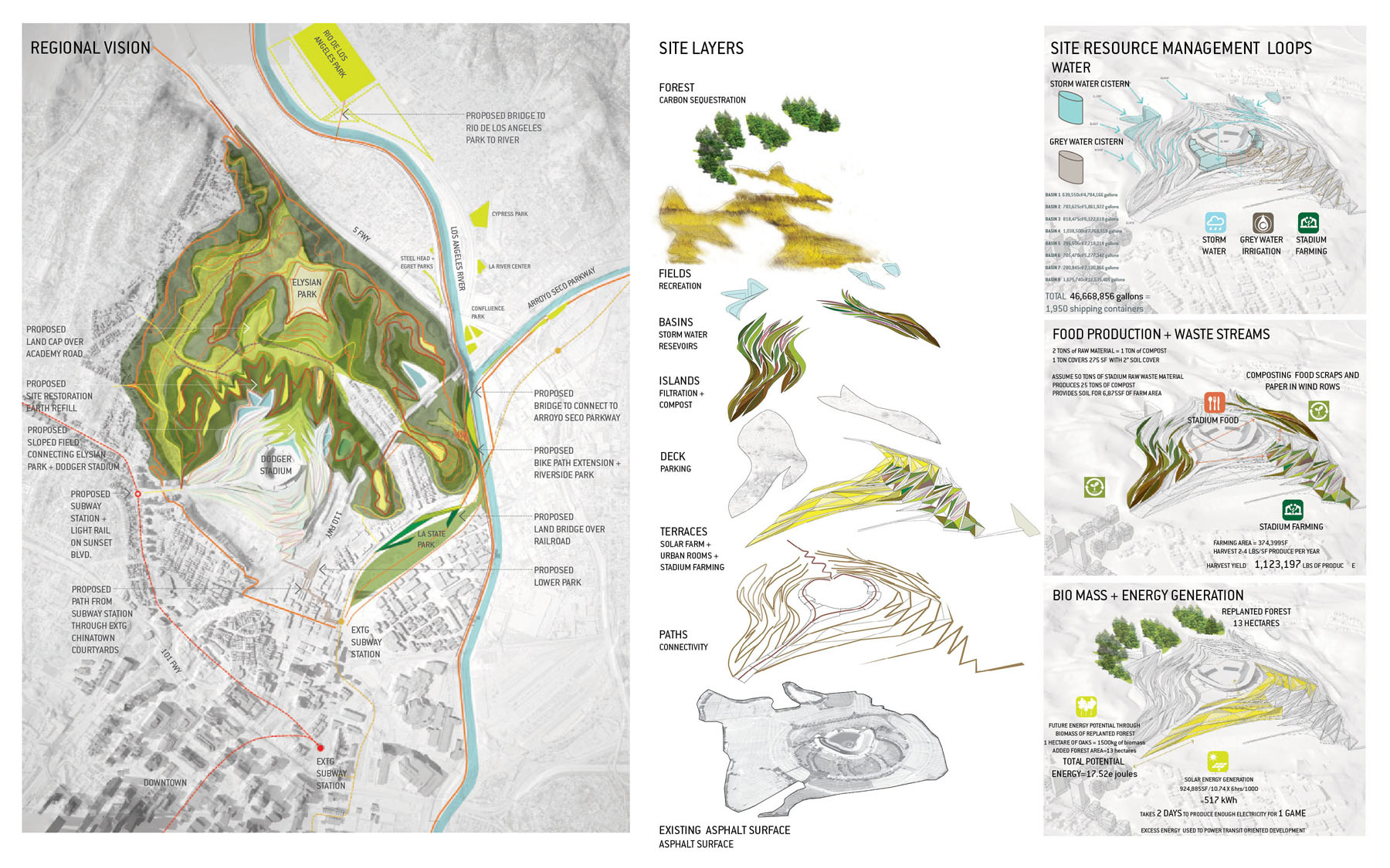 TINA CHEE landscape studio_METABOLICSCAPES_layers_.jpg