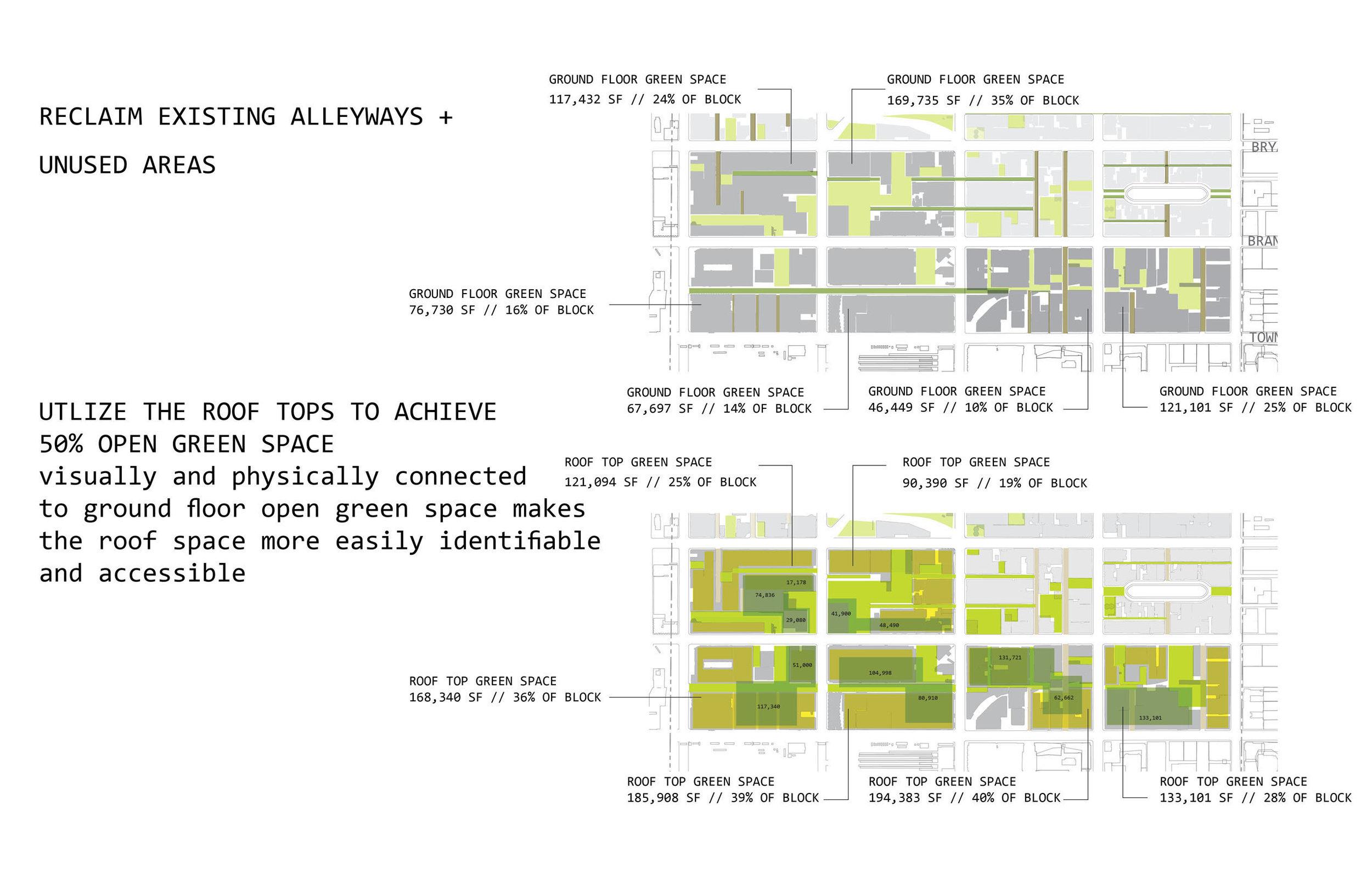 TINA CHEE_landscape studio_conveyance open space.jpg