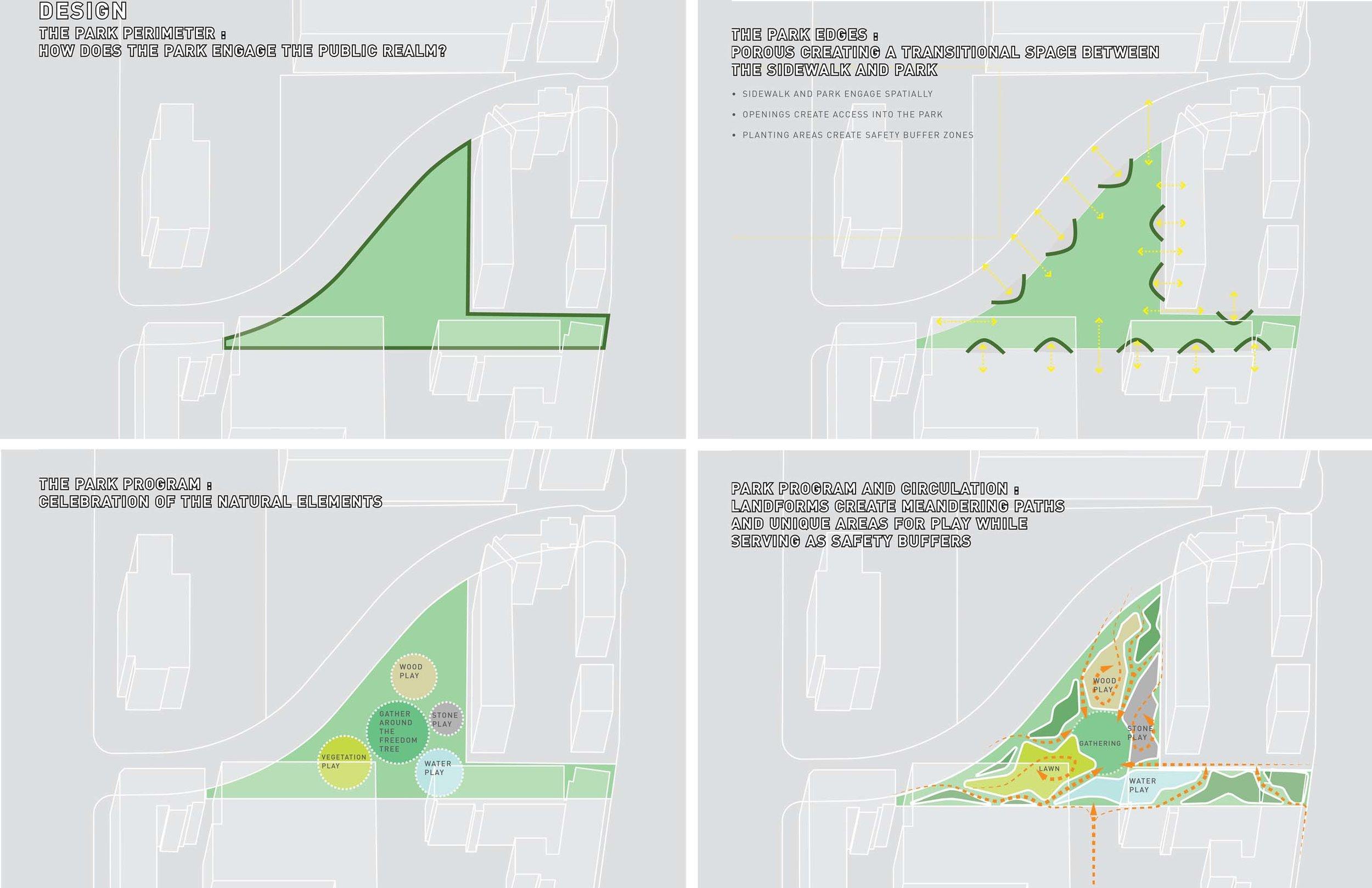 TINA CHEE landscape studio-FTP diagrams.jpg