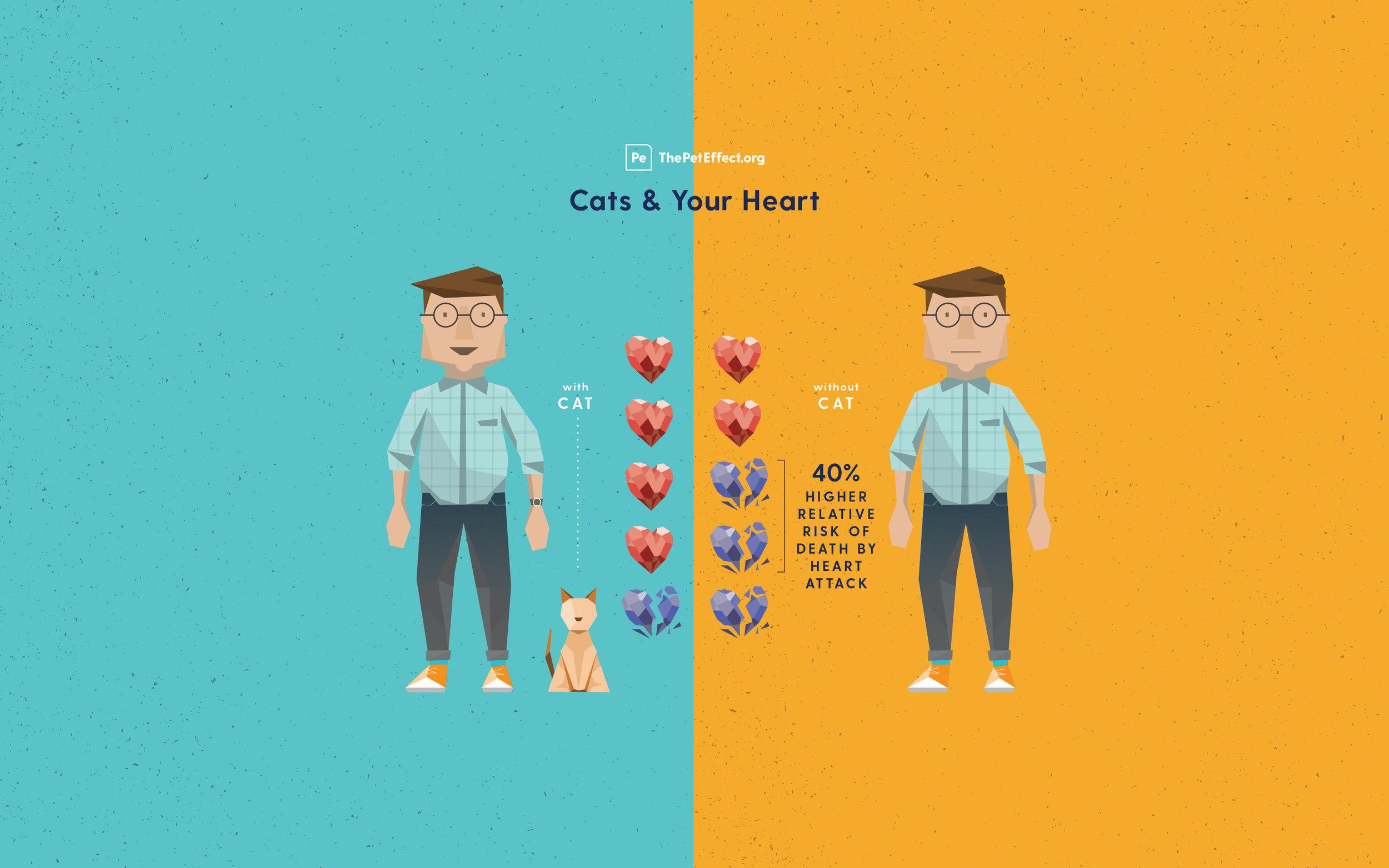 TPE_InfographicsTPE_HeartAttack.jpg