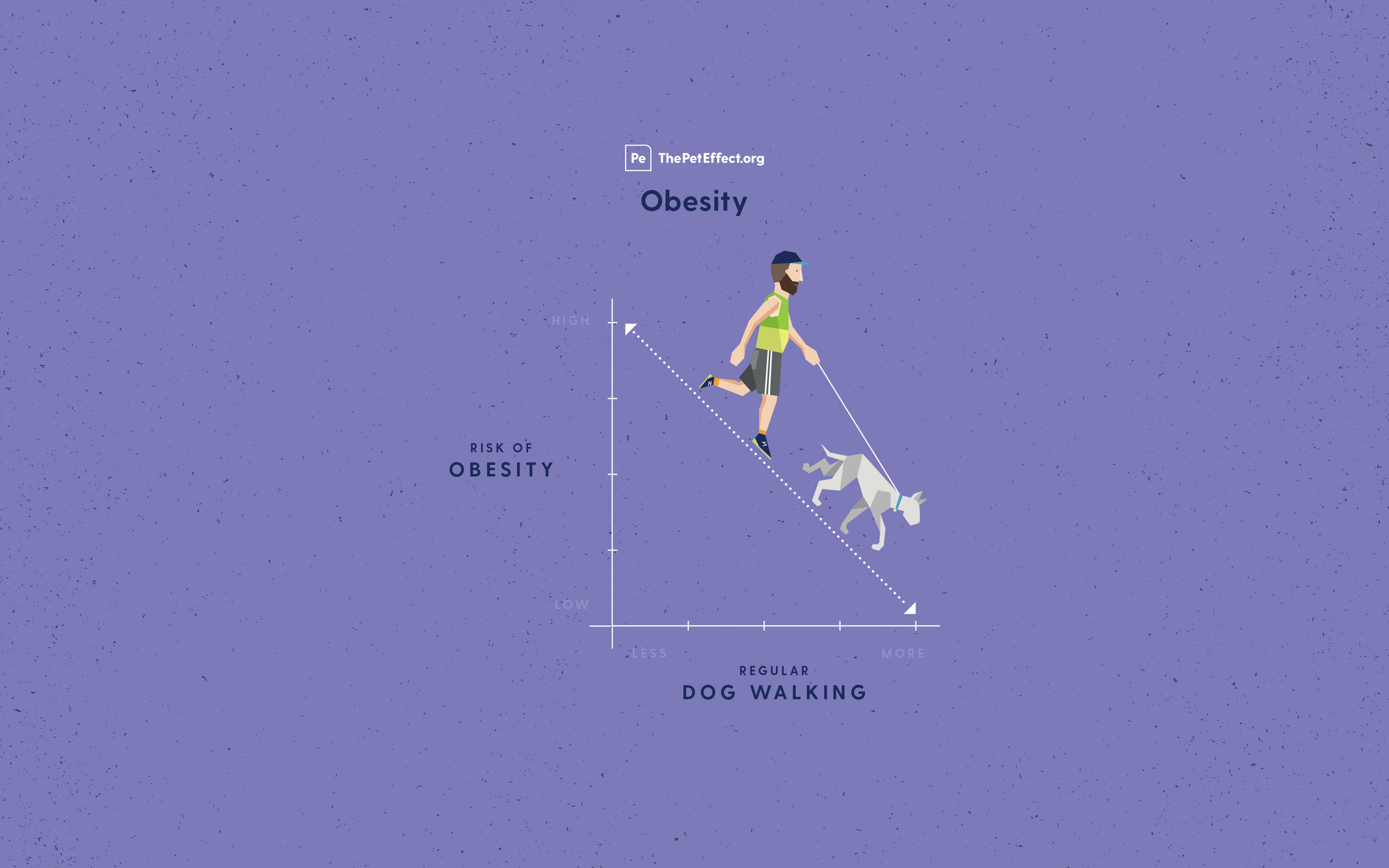 TPE_InfographicsTPE_Obesity.jpg