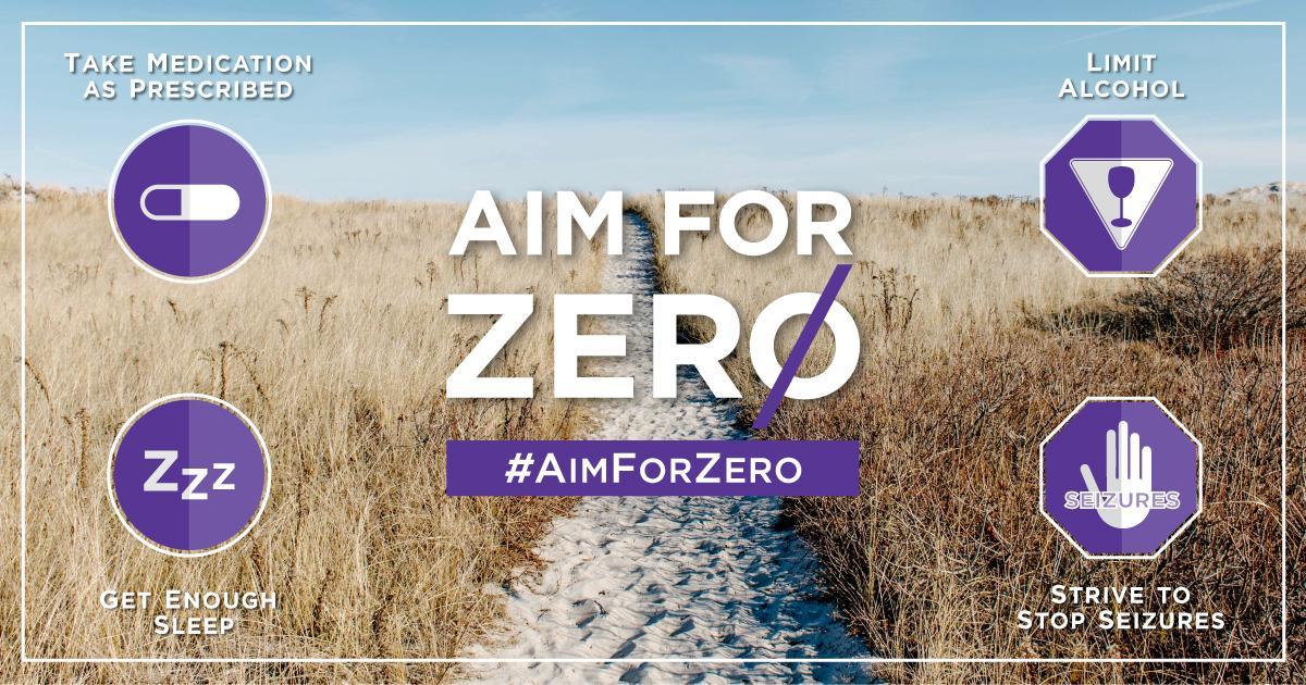 #AimForZero-4-Triggers-OG-Twitter-Cards.jpg