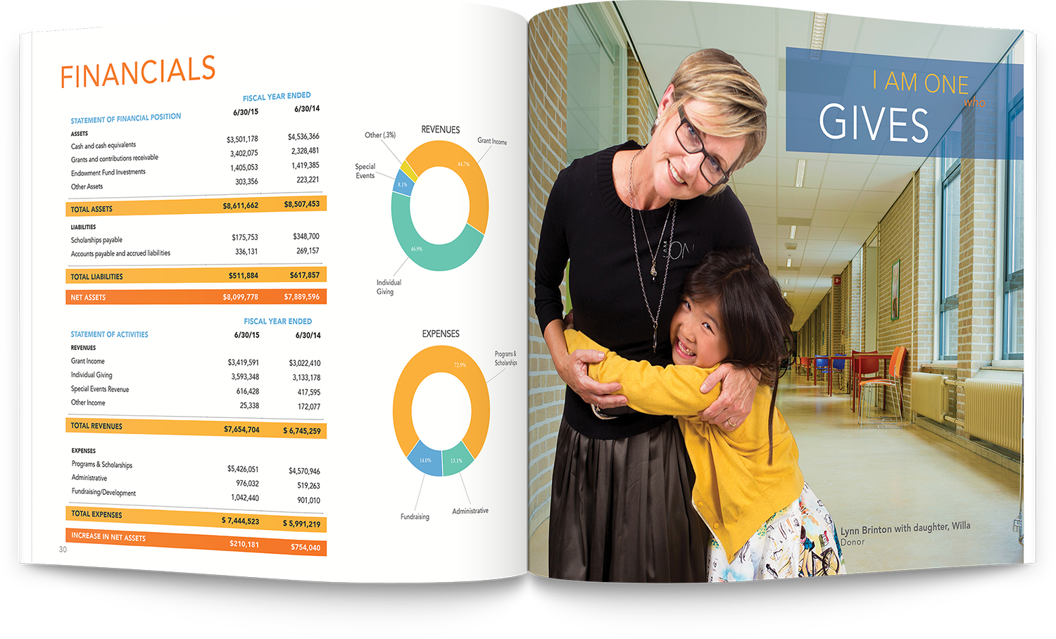 Annual report 2015-Inside copy_small.png
