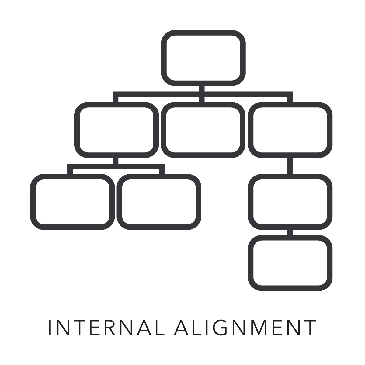 Internal_Alignment_4x.jpg