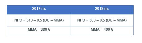 NPD 2018.JPG