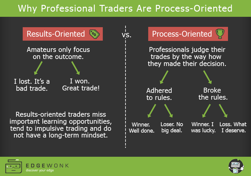 Pro Traders