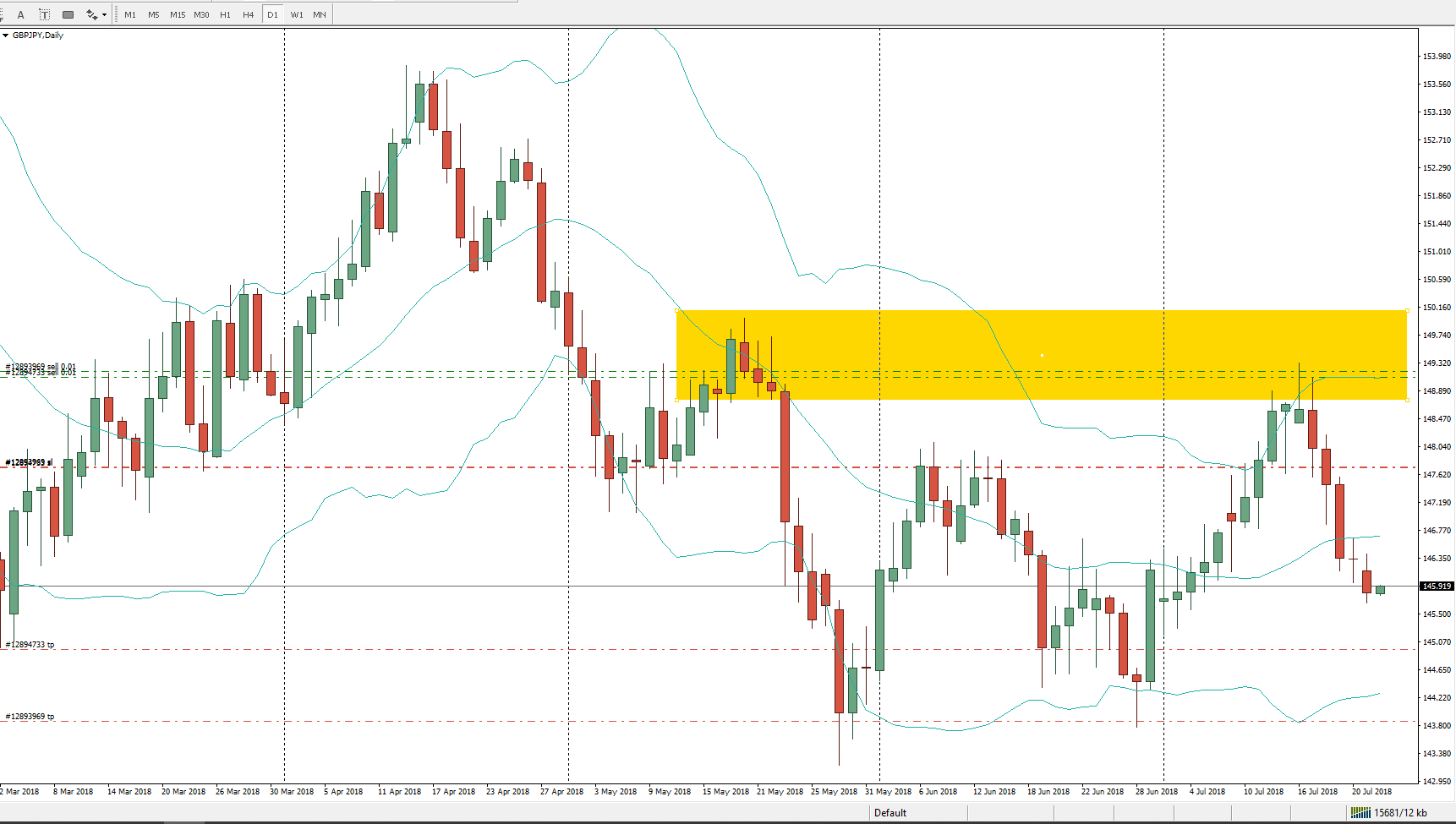 Daily Chart.PNG