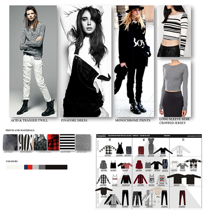 LINK AW2014/ Trend & collection plan