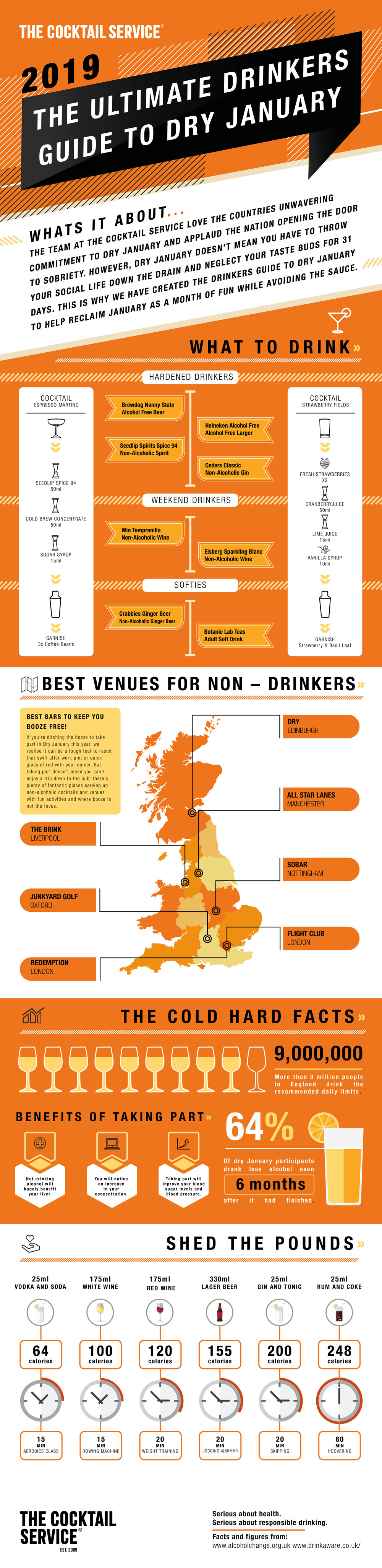 dry-january-infographic.jpg