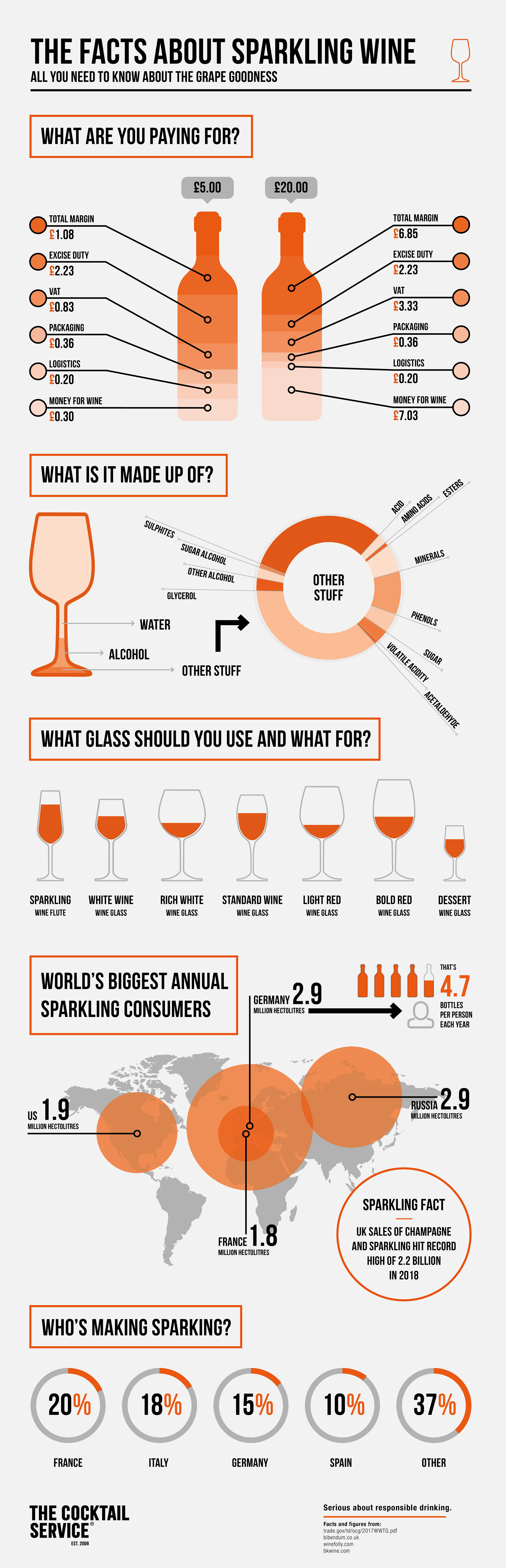 Facts-about-sparkling-wine-infographic.jpg