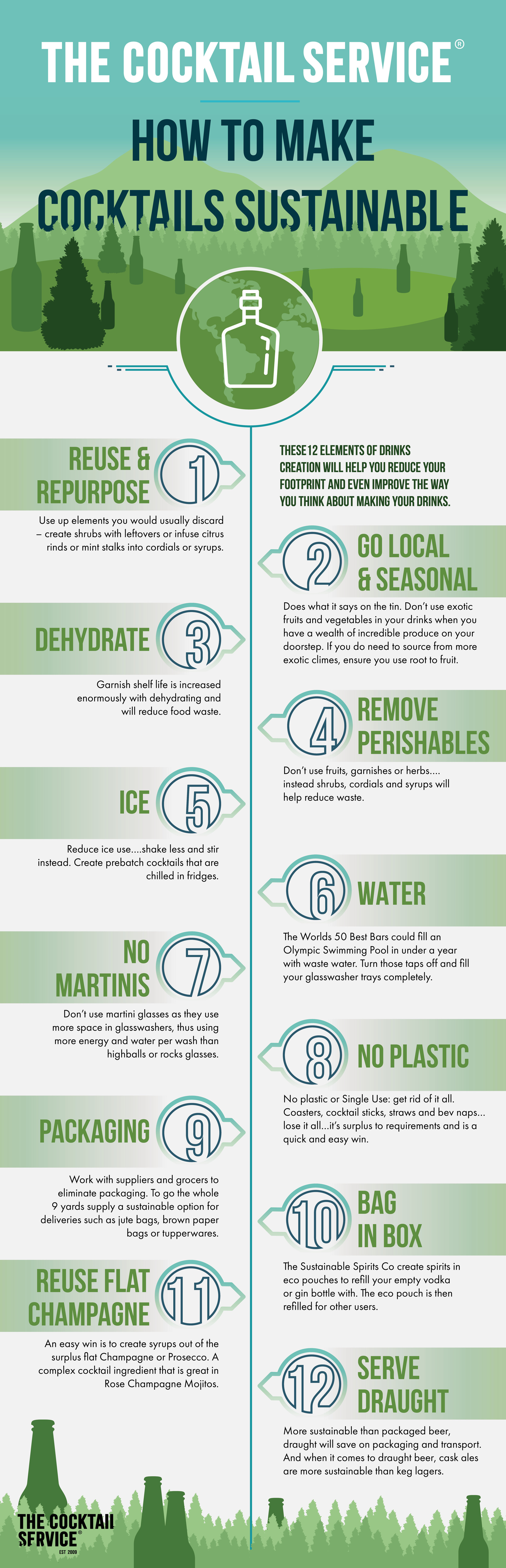 Sustainable Drinking infographic 1.jpg